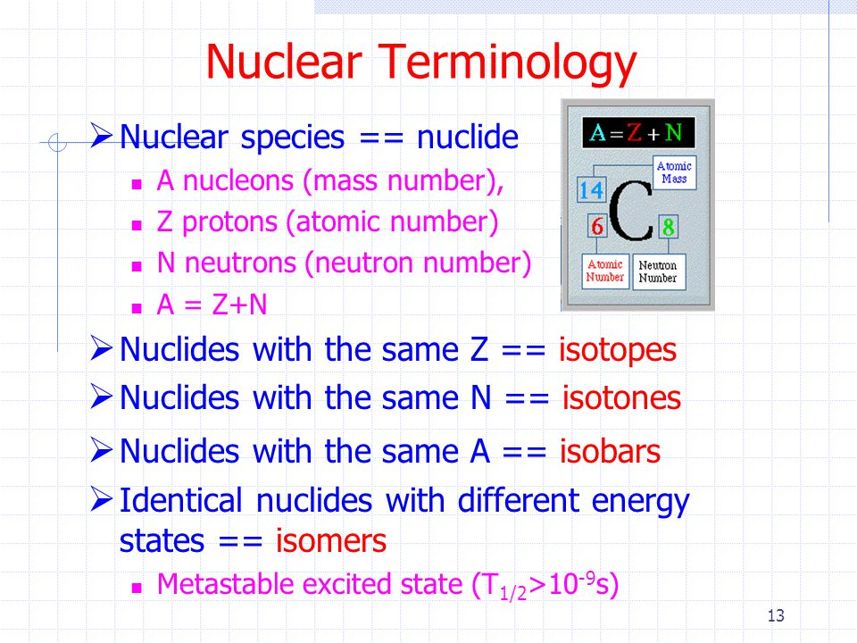 Nuclear Terminology Nuclear species == nuclide