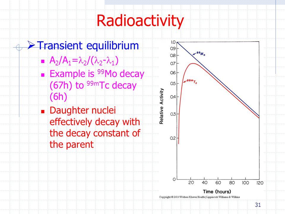 Radioactivity Transient equilibrium A2/A1=l2/(l2-l1)