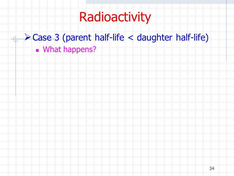 Radioactivity Case 3 (parent half-life < daughter half-life)
