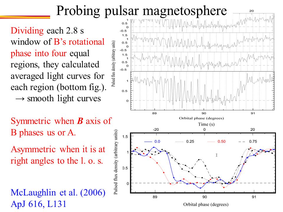 Probing pulsar magnetosphere