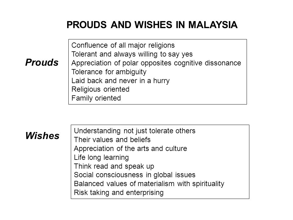 PROUDS AND WISHES IN MALAYSIA