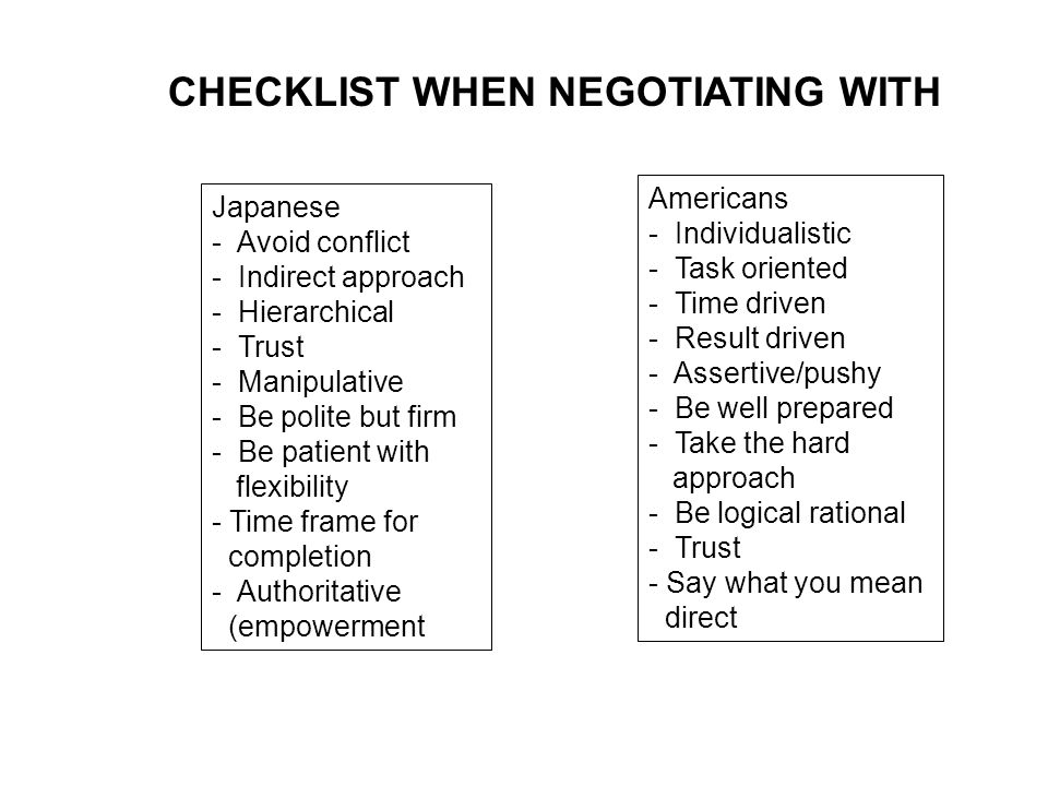 CHECKLIST WHEN NEGOTIATING WITH