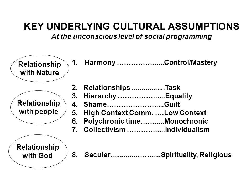 KEY UNDERLYING CULTURAL ASSUMPTIONS