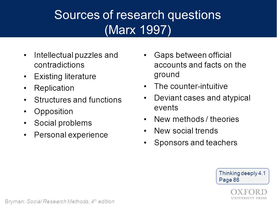 Sources of research questions (Marx 1997)