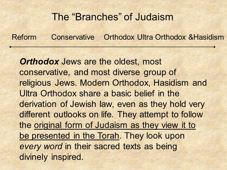 The Branches of Judaism