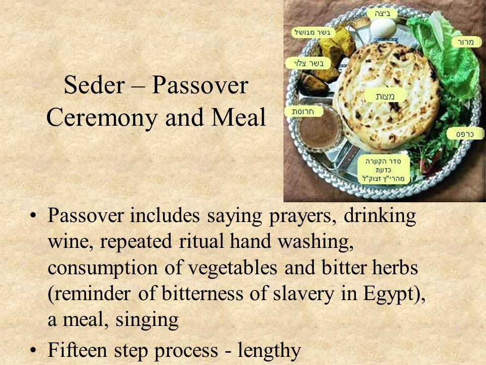 Seder – Passover Ceremony and Meal