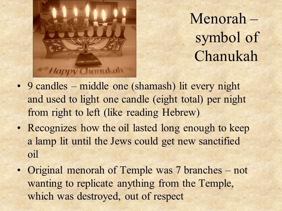 Menorah – symbol of Chanukah