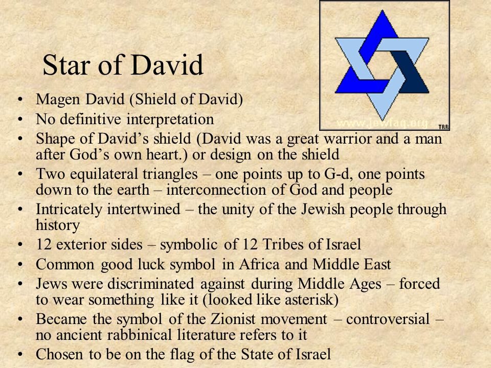 Star of David Magen David (Shield of David)