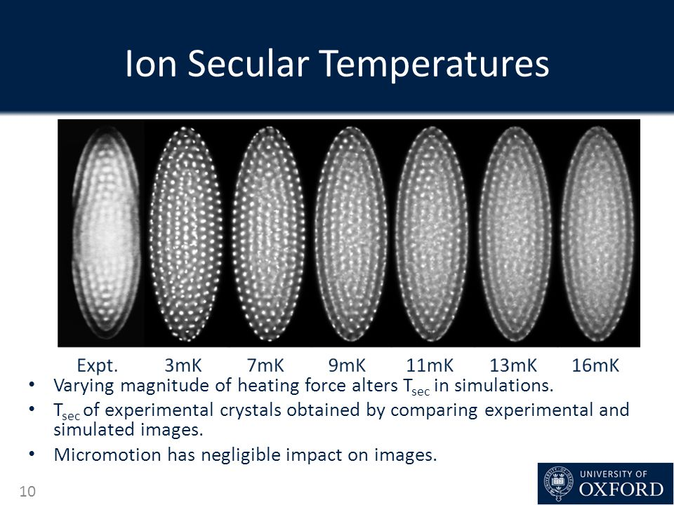 Ion Secular Temperatures