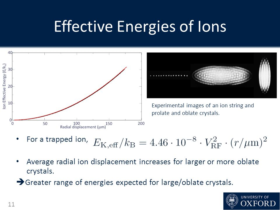 Effective Energies of Ions