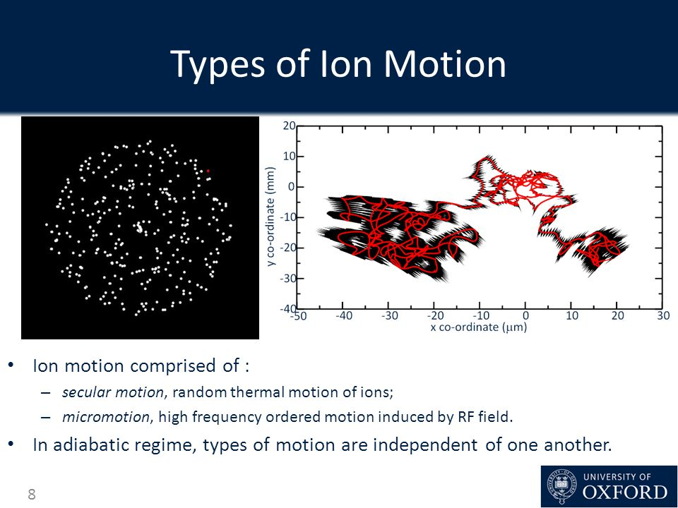 Types of Ion Motion Ion motion comprised of :