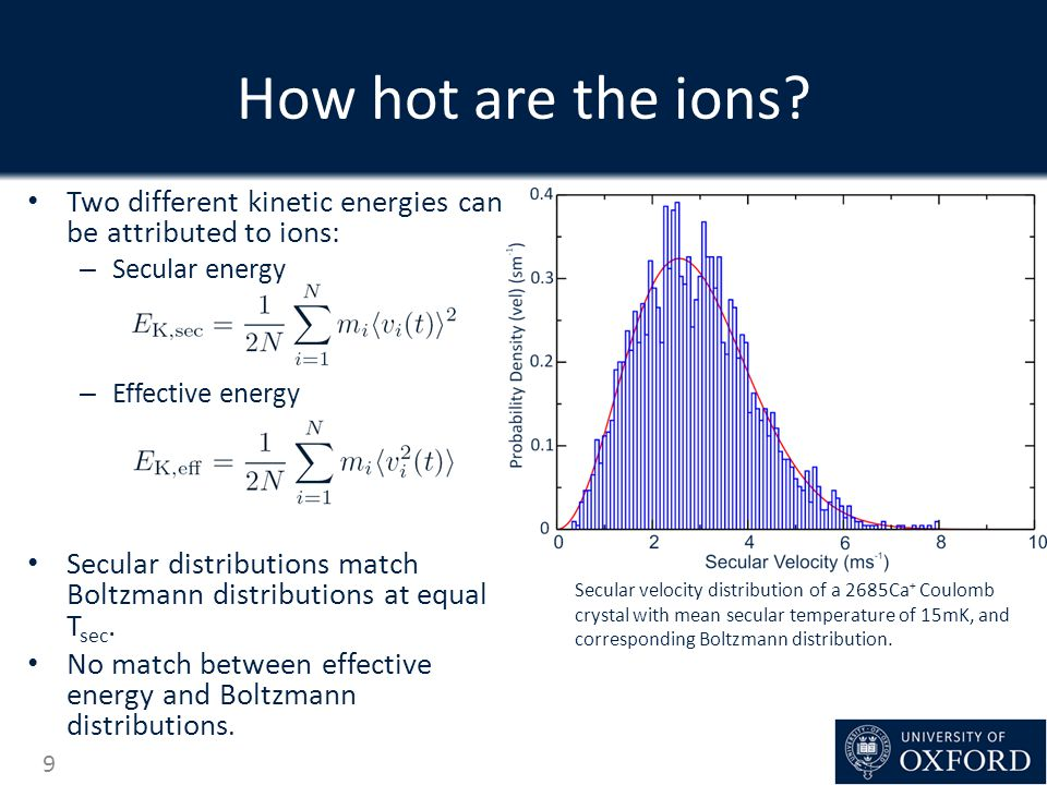 How hot are the ions Two different kinetic energies can be attributed to ions: Secular energy. Effective energy.