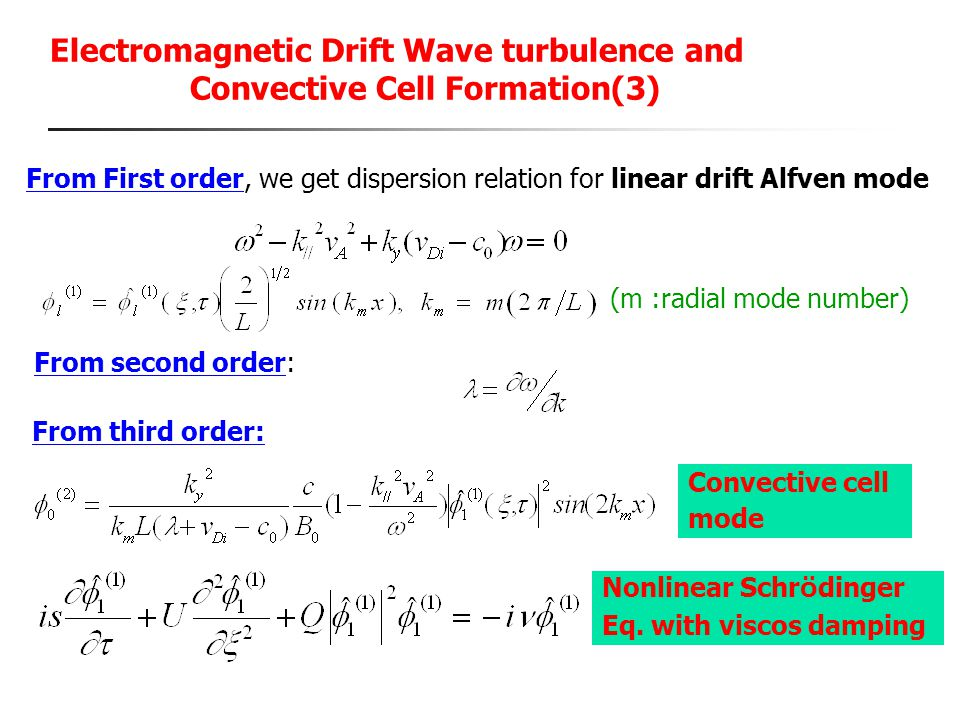 Electromagnetic Drift Wave turbulence and Convective Cell Formation(3)