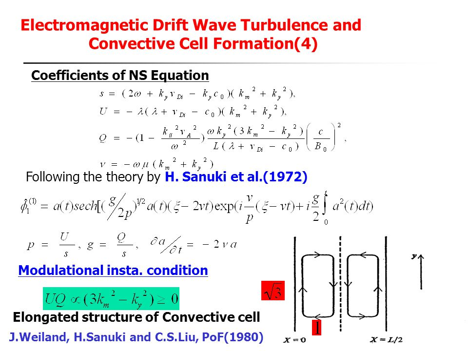 Electromagnetic Drift Wave Turbulence and Convective Cell Formation(4)