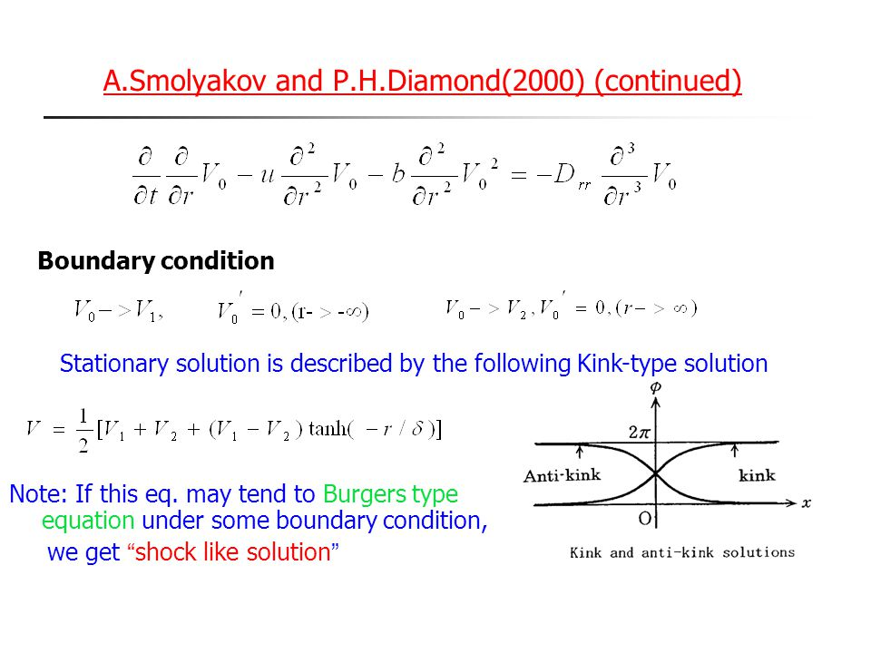 A.Smolyakov and P.H.Diamond(2000) (continued)