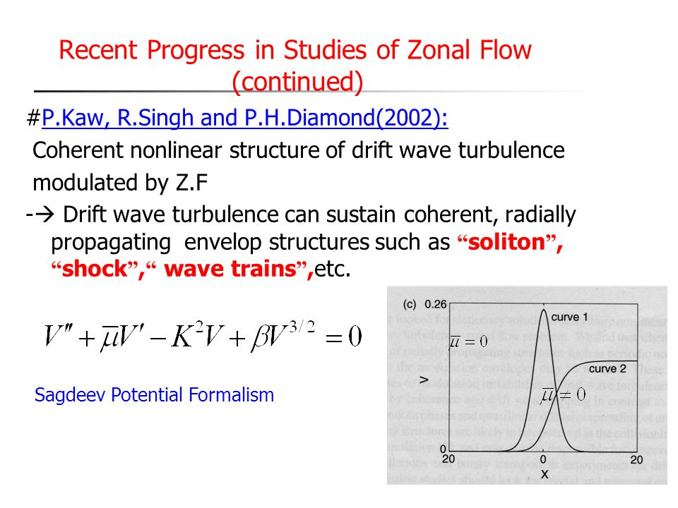 Recent Progress in Studies of Zonal Flow (continued)