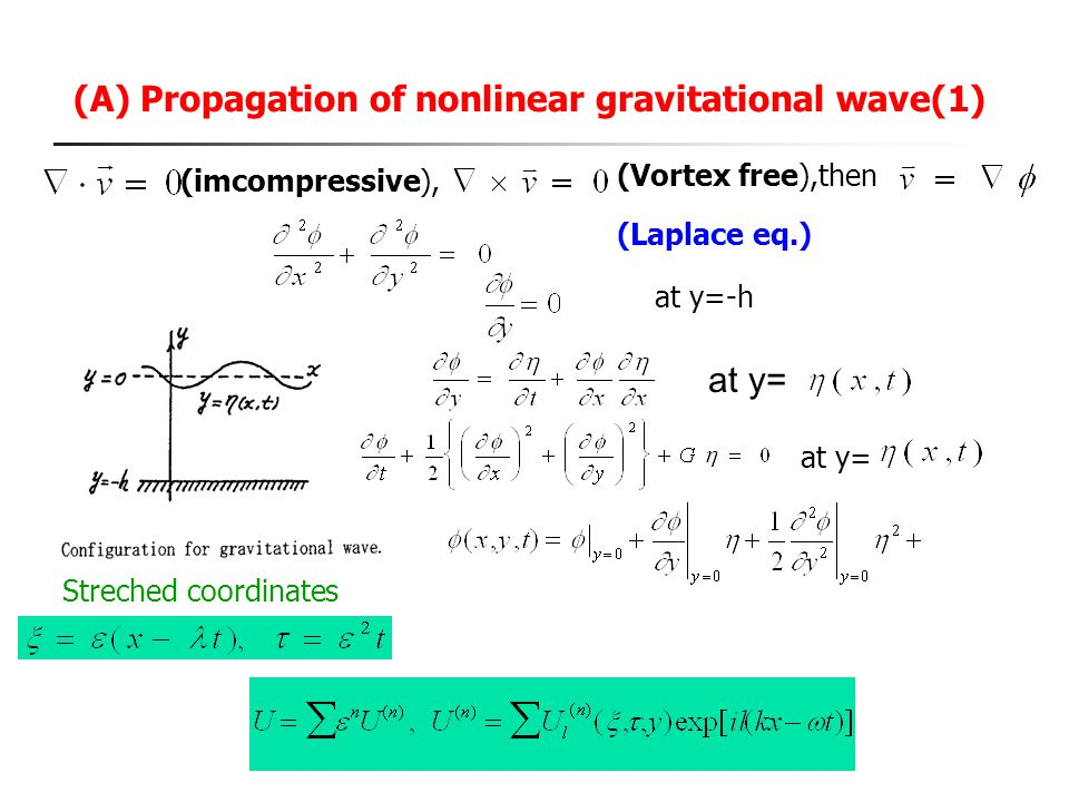 (A) Propagation of nonlinear gravitational wave(1)