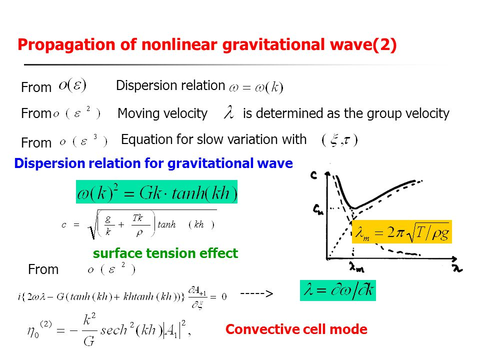 Propagation of nonlinear gravitational wave(2)