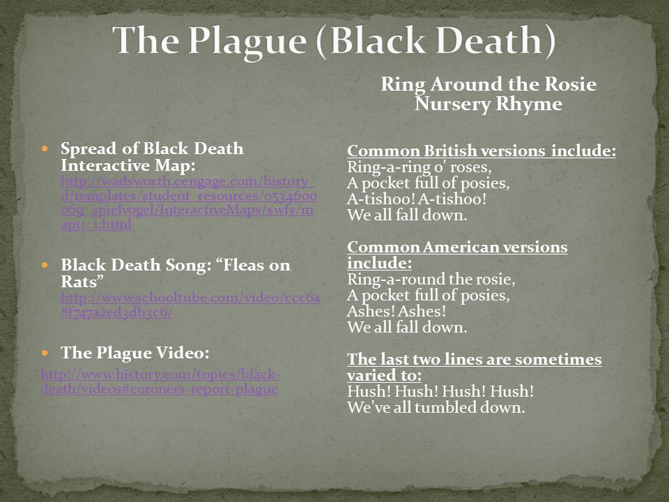 The Plague (Black Death)
