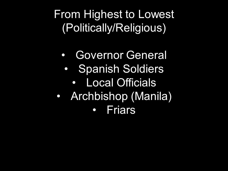 From Highest to Lowest (Politically/Religious)