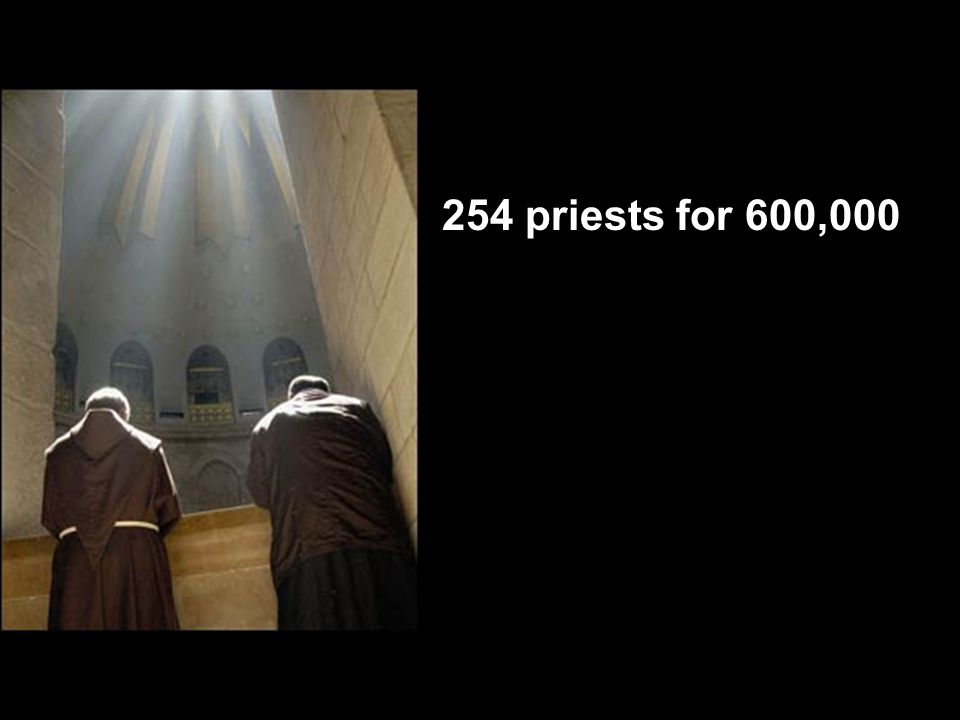 254 priests for 600,000
