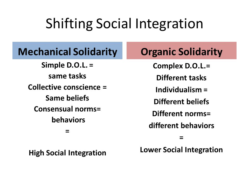 Shifting Social Integration