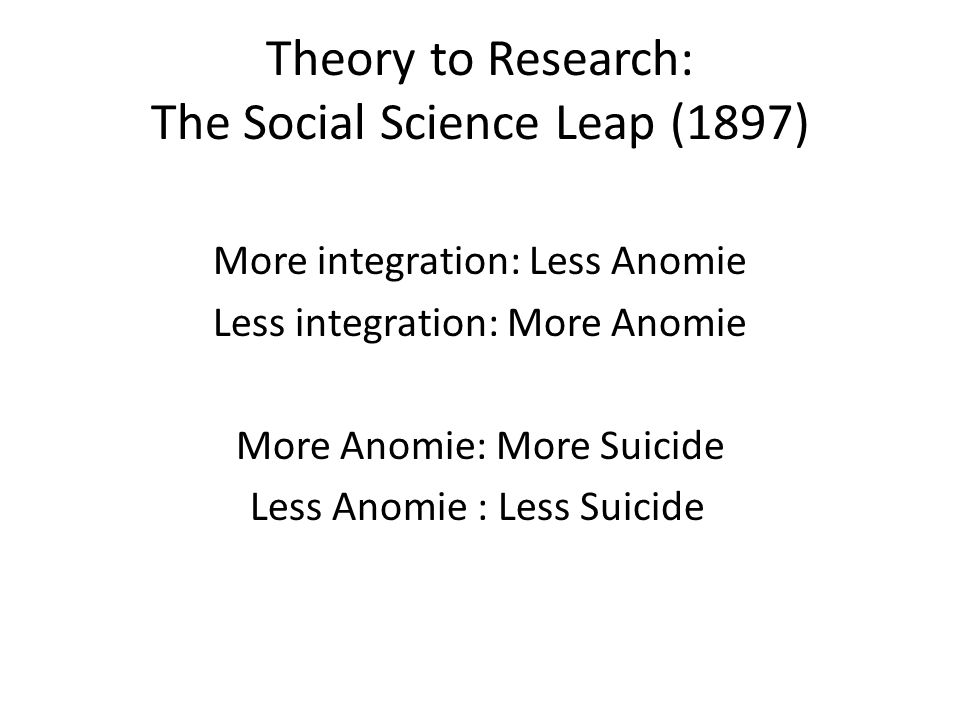 Theory to Research: The Social Science Leap (1897)