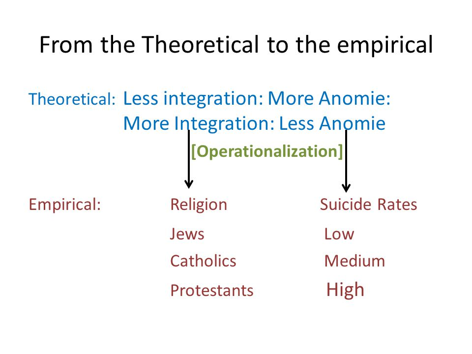 From the Theoretical to the empirical