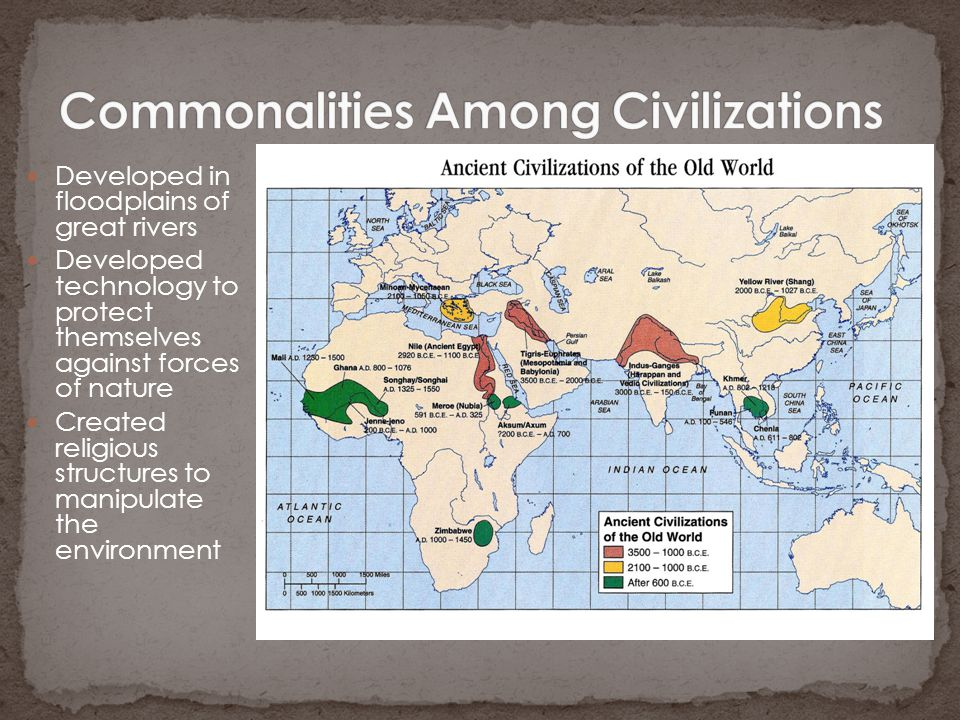 Commonalities Among Civilizations