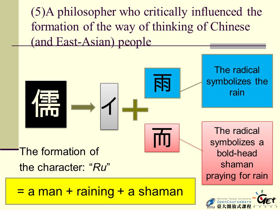 (5)A philosopher who critically influenced the formation of the way of thinking of Chinese (and East-Asian) people
