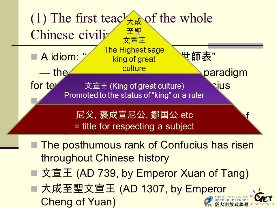 (1) The first teacher of the whole Chinese civilization