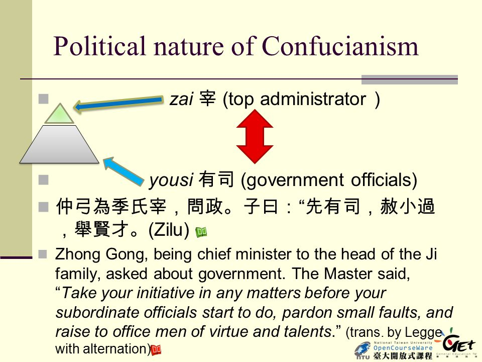 Political nature of Confucianism