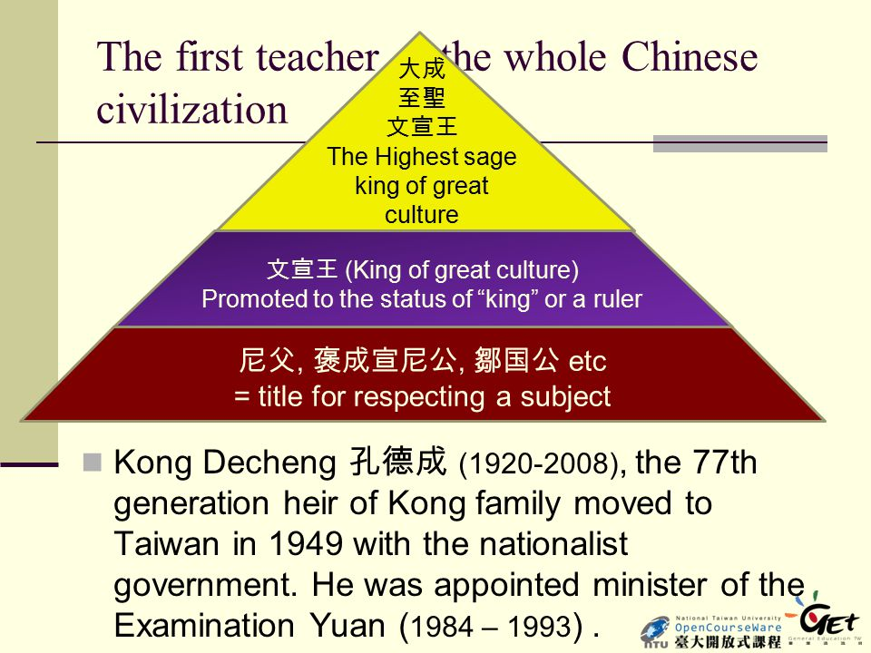 The first teacher of the whole Chinese civilization