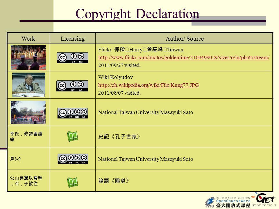 Copyright Declaration