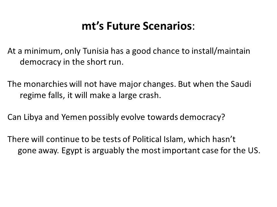 mt's Future Scenarios: