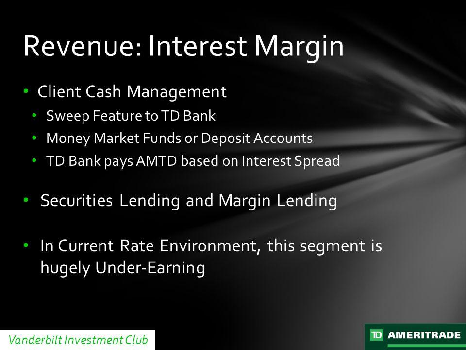 Revenue: Interest Margin