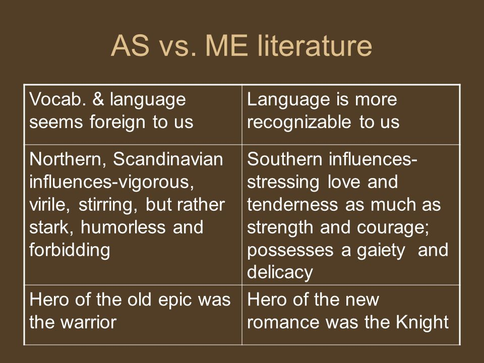 AS vs. ME literature Vocab. & language seems foreign to us