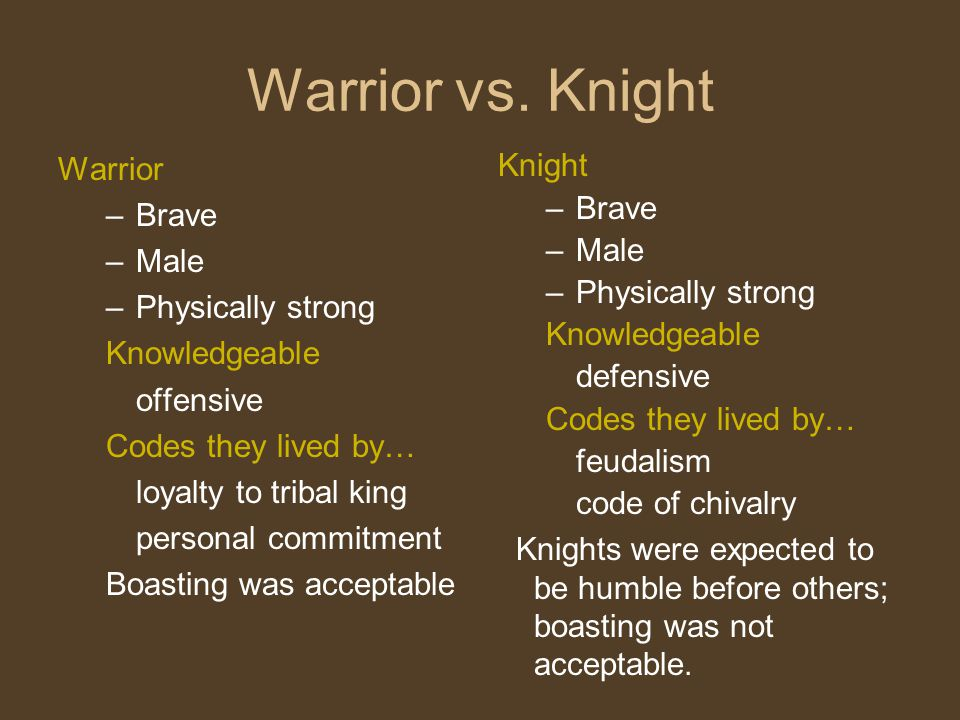 Warrior vs. Knight Warrior Brave Male Physically strong Knowledgeable