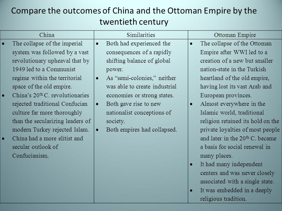 Compare the outcomes of China and the Ottoman Empire by the twentieth century