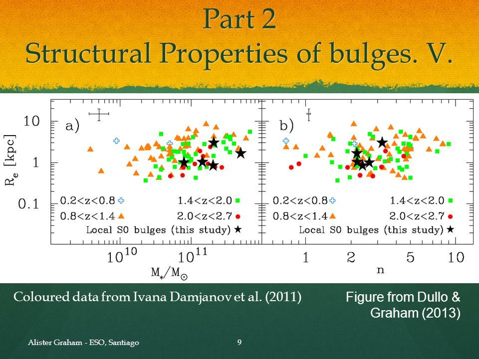Part 2 Structural Properties of bulges. VI.