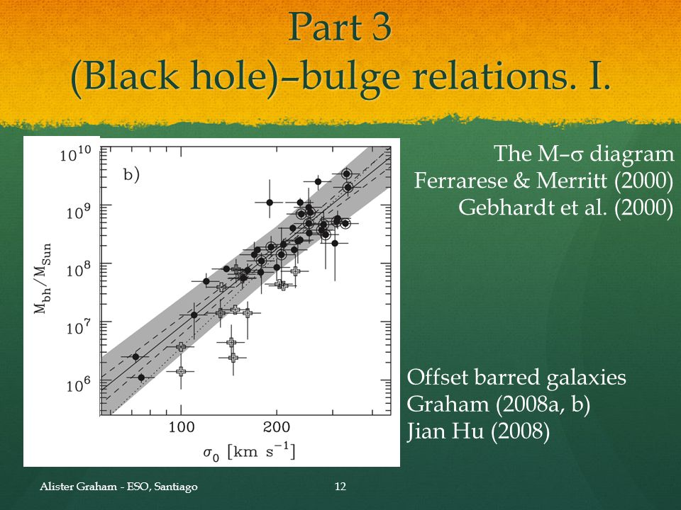 (Black hole)–bulge relations. II.