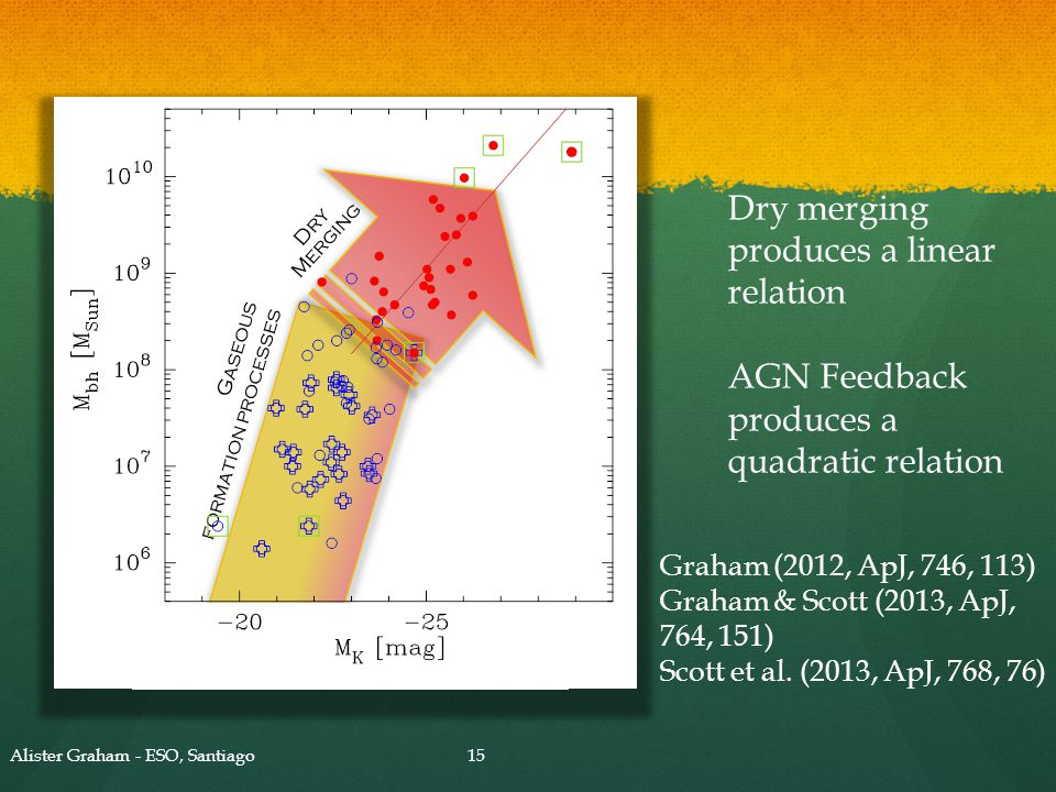 McConnell & Ma (arXiv:1211.2816)