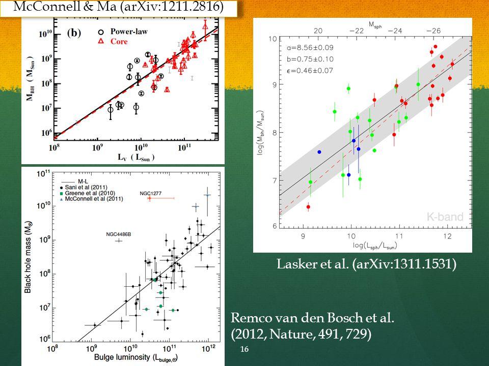 The Mbh – (Sersic index) relation