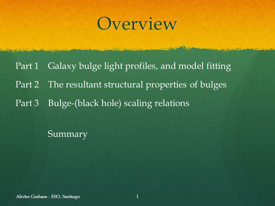 Part 1 Bulge Light Profiles. I.