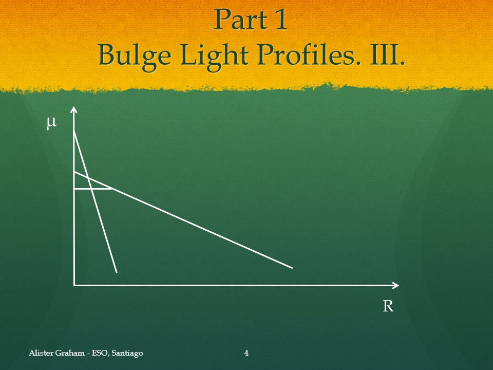 Part 2 Structural Properties of bulges. I.