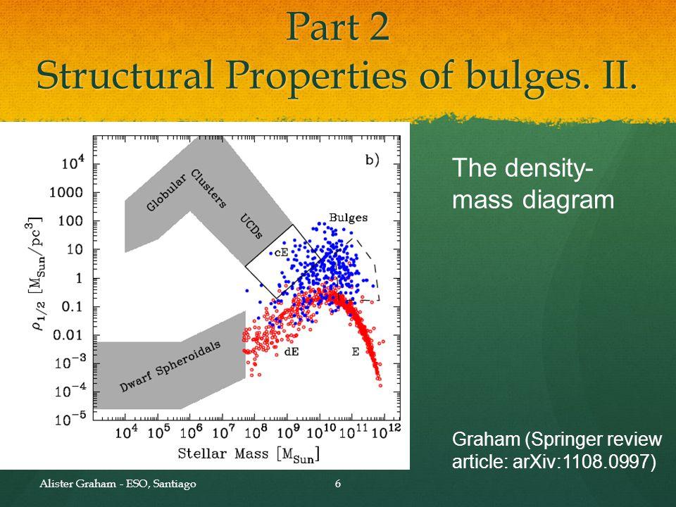 Part 2 Structural Properties of bulges. III.