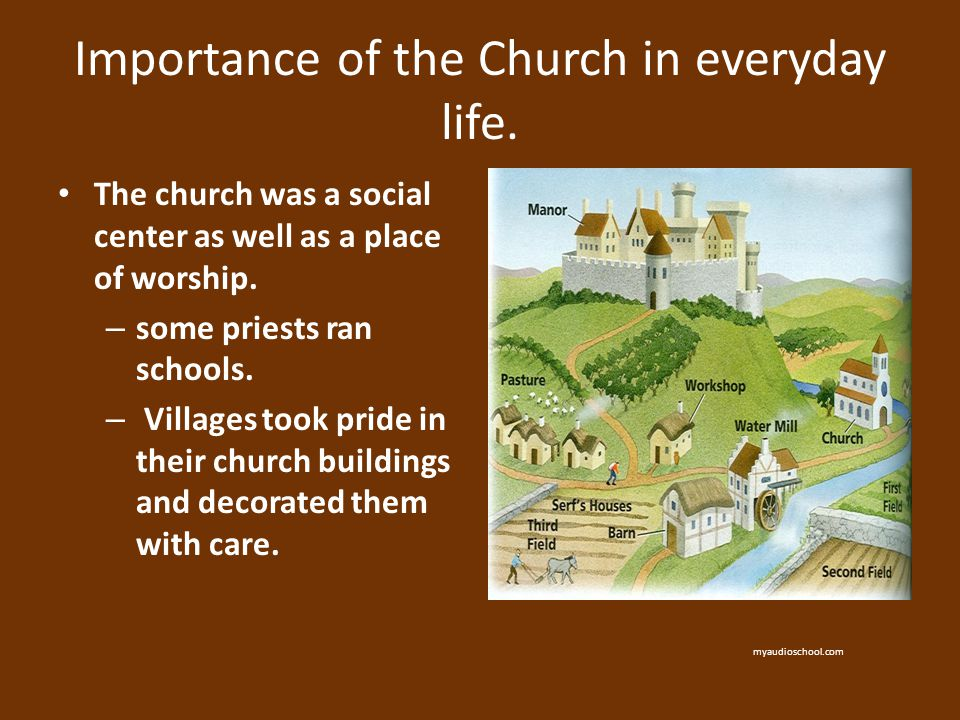 Importance of the Church in everyday life.