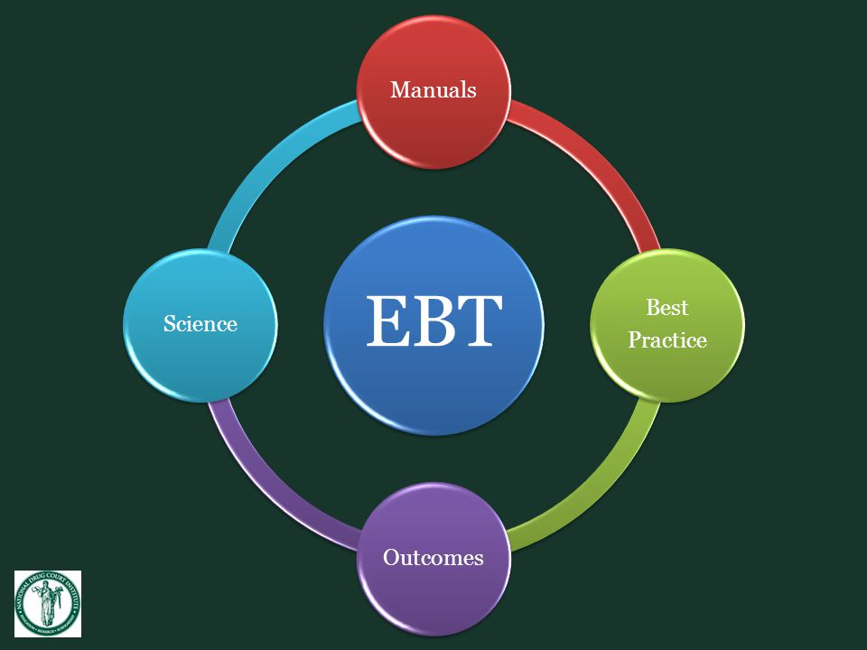 EBT Manuals Best Practice Outcomes Science
