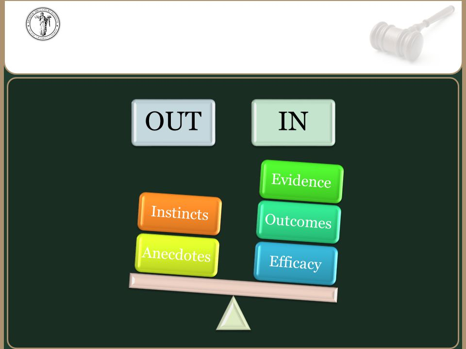 OUT Anecdotes Instincts IN Efficacy Outcomes Evidence