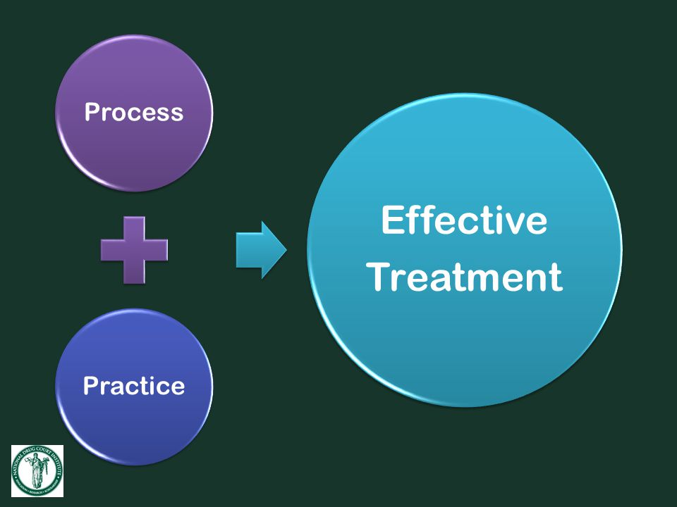 Process Practice Effective Treatment